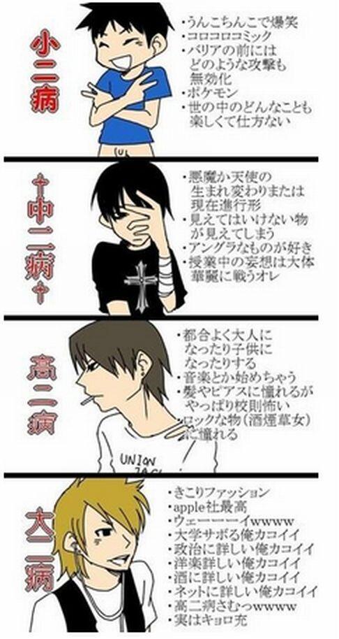 小二病→中二病→高二病→大二病