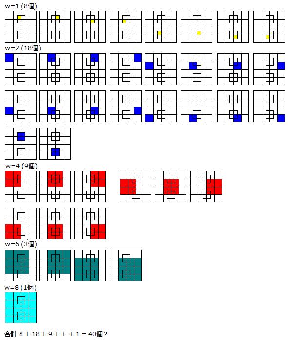 正方形は何個見つけられましたか?