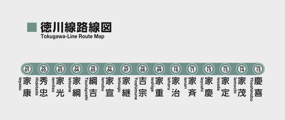 徳川線路線図