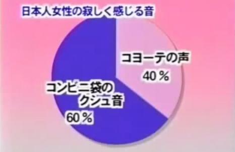 日光テレフォンショッピング日本人の女性が寂しく感じる音