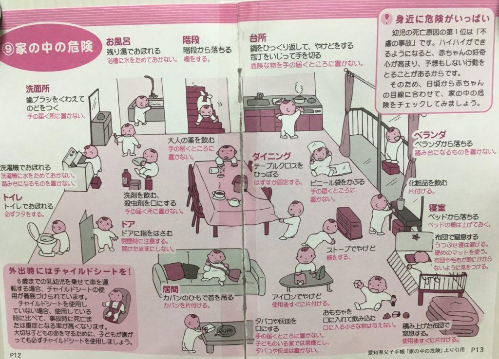 赤ちゃん  家の中 危険な場所
