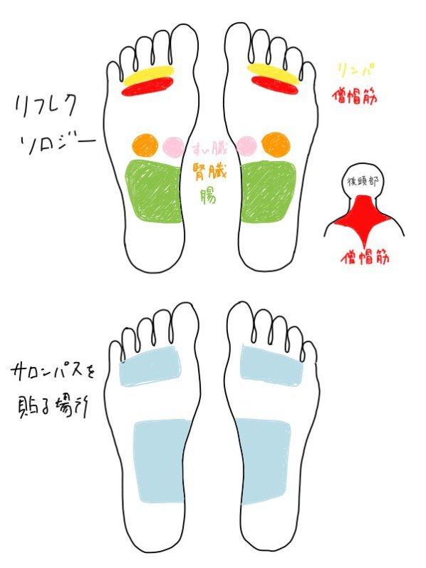 足裏 足の裏 サロンパス むくみ解消 安眠 効果