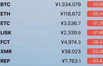 イケダハヤト氏が仮想通貨の大暴落で含み益大幅減少からの引退宣言