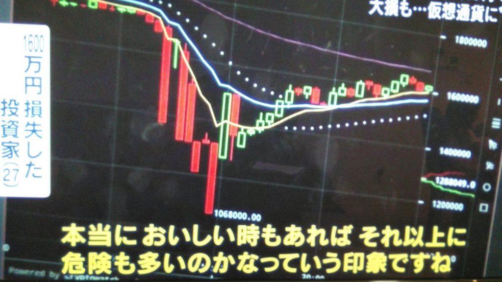 仮想通貨大暴落でビットコインFXにより1600万の大損をして破産寸前になった人が報道ステーションに登場
