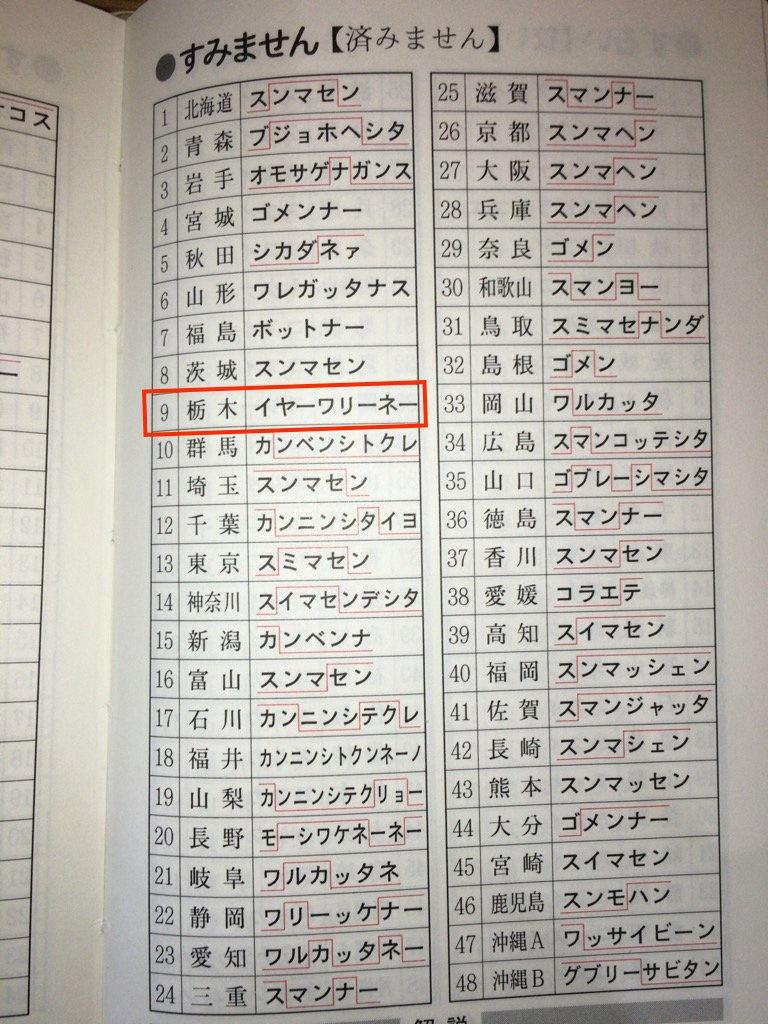 方言辞典での栃木弁の「すみません」が全然謝罪してないと話題に!