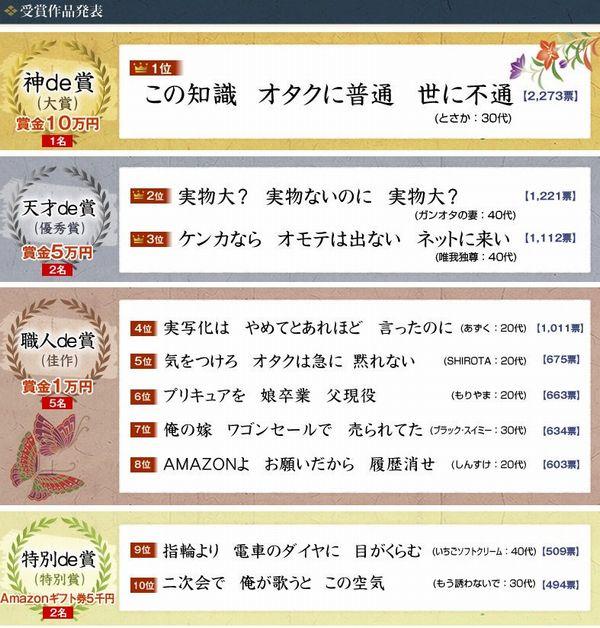 過去のオタク川柳大賞の入賞作品