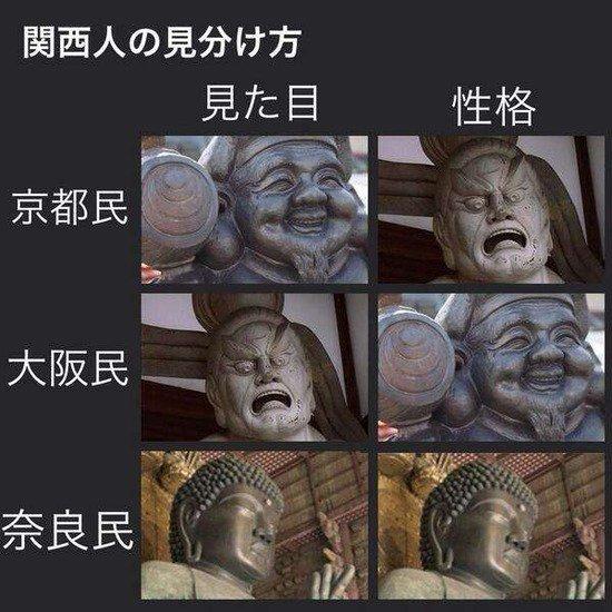 【京都・大阪・奈良】「関西人の見分け方」を仏像で表現した表がだいたい合ってると話題に!
