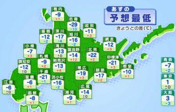北海道の寒さ