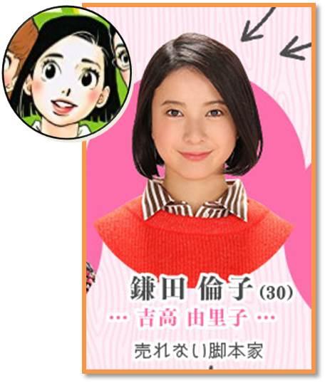 鎌田 倫子吉高由里子タラレバ娘
