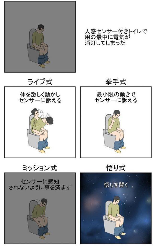 人感センサー付きトイレで電気が消えた時の反応