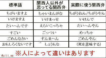 関西弁の面白エピソードまとめ【関西弁あるある】
