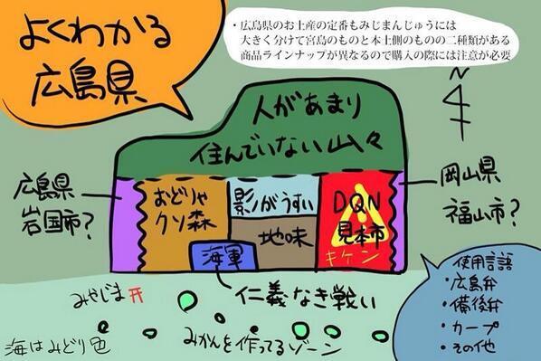 よくわかる都道府県 よくわかる広島県 広島あるある 画像