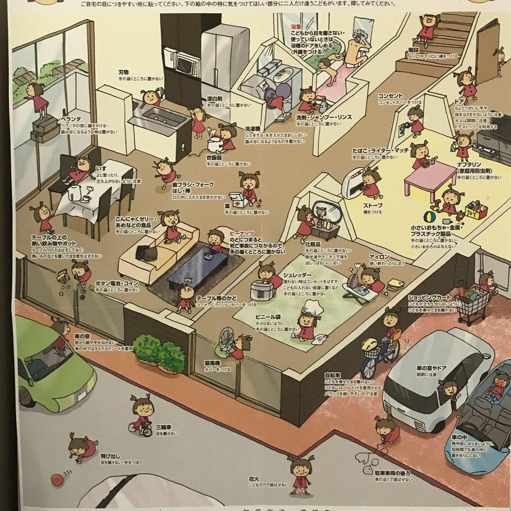 幼児   家の中 危険な場所