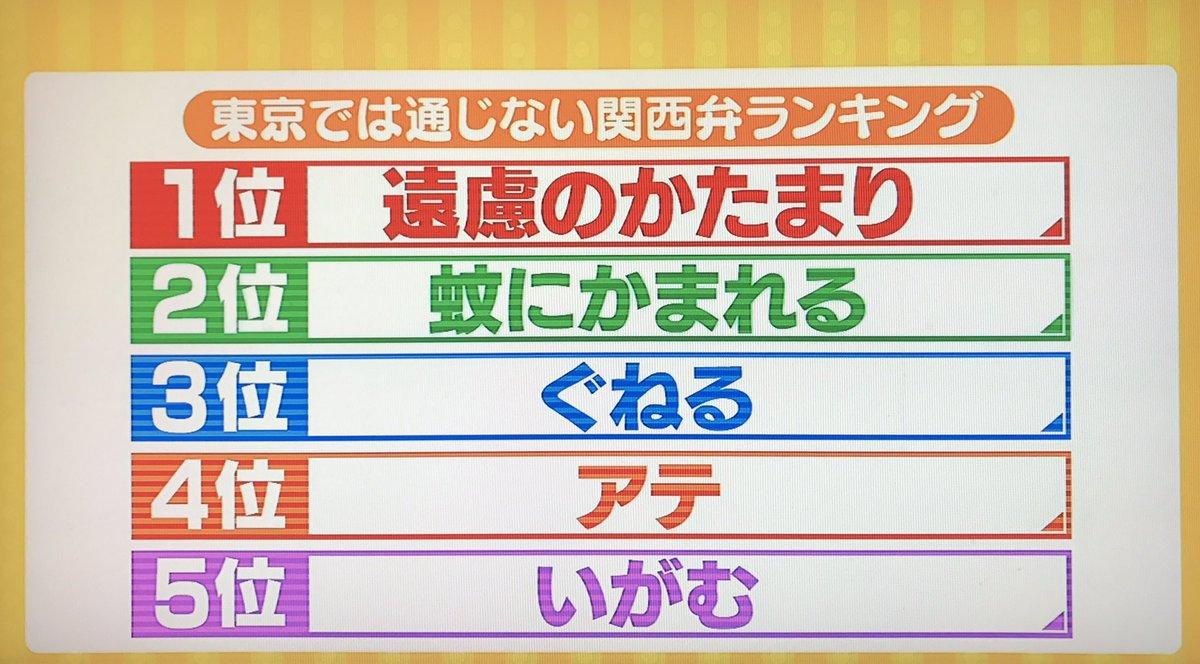「遠慮のかたまり」・・・「東京では通じない関西弁ランキング」に関西人もビックリ!