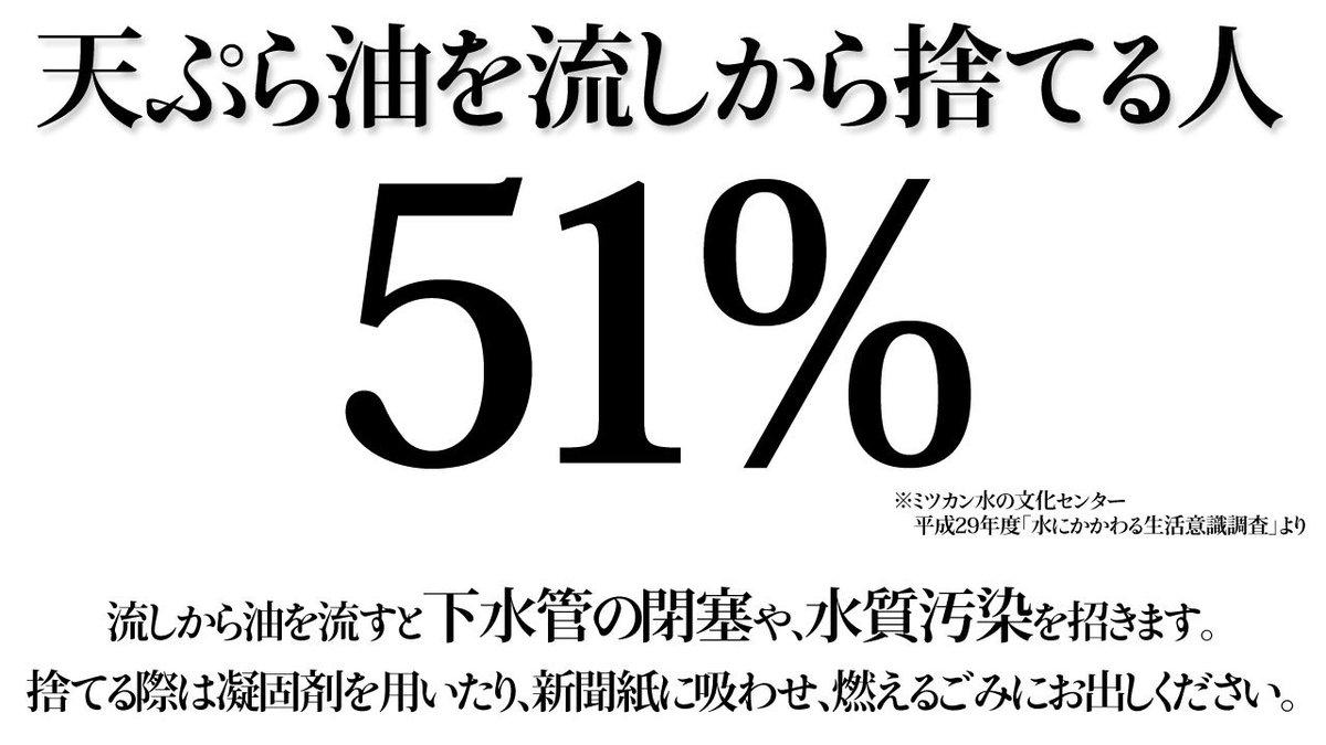 天ぷら油を流しから捨てる人51%→正しい捨て方は・・・