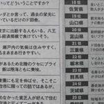 【1位は沖縄県】死んでも住みたくない47都道府県ランキングが発表され物議を醸す