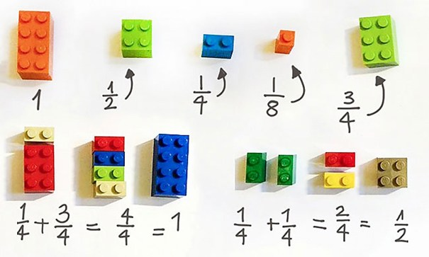 LEGO 分数