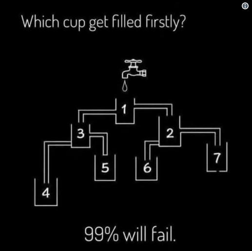 【問題】どのコップが一番最初に一杯になる?【99%が間違えるクイズ】