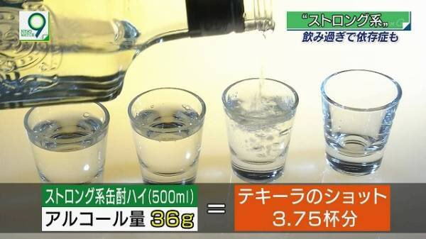 ストロングゼロのアルコール量がテキーラ3.5杯分と凄く高いと話題に