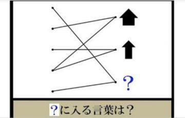 Twitter 難問 クイズ