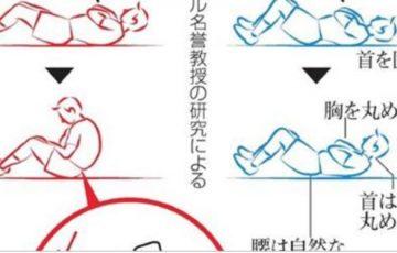 腹筋運動 上体起こし 腰痛の原因 カールアップ