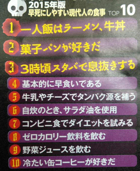 1位は牛丼とラーメン。早死にしやすい現代人の食事ランキングTOP10が話題に!