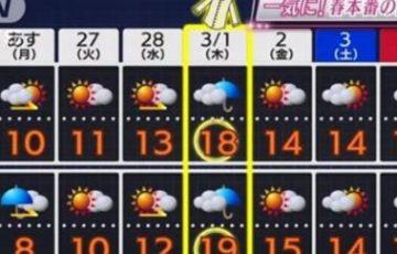 【3月からは20度近くに気温があがります】松岡修造の平昌オリンピックからの帰国で一気に春に!