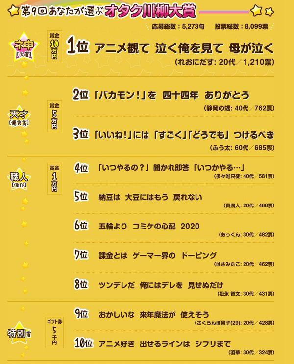 第9回オタク川柳大賞の入賞作品