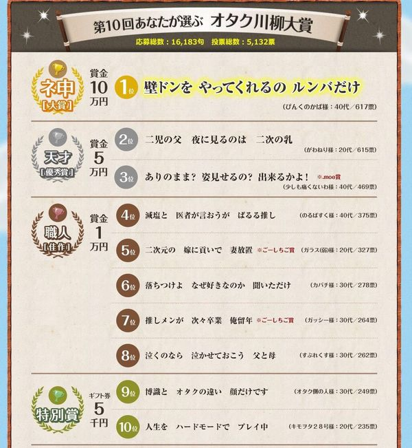 第10回オタク川柳大賞の入賞作品