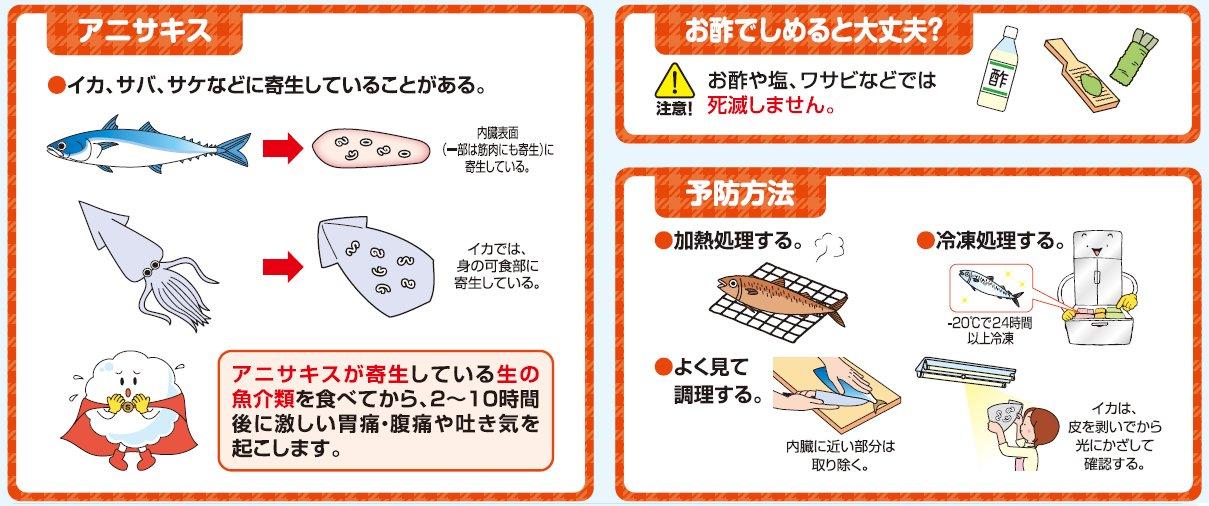 アニサキスに正露丸が効くとして、大幸薬品が特許取得!刺身のお供に正露丸!