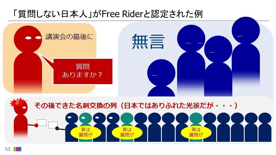 「質問をしない日本人」がフリーライダー(タダ乗り)とされ海外から来た講演者を激怒させてしまった話
