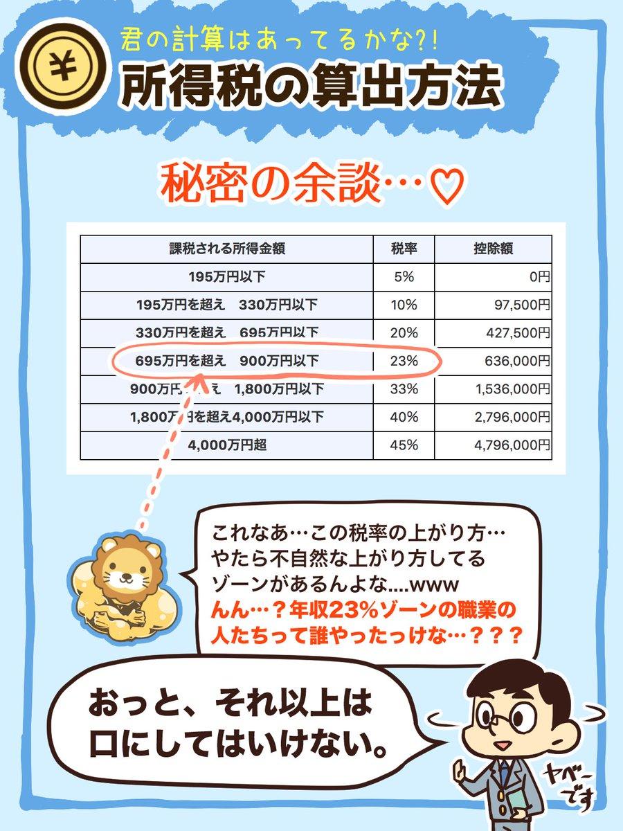 【算出方法あってる?】所得税の計算方法のよくある勘違いを図解【所得税額表】