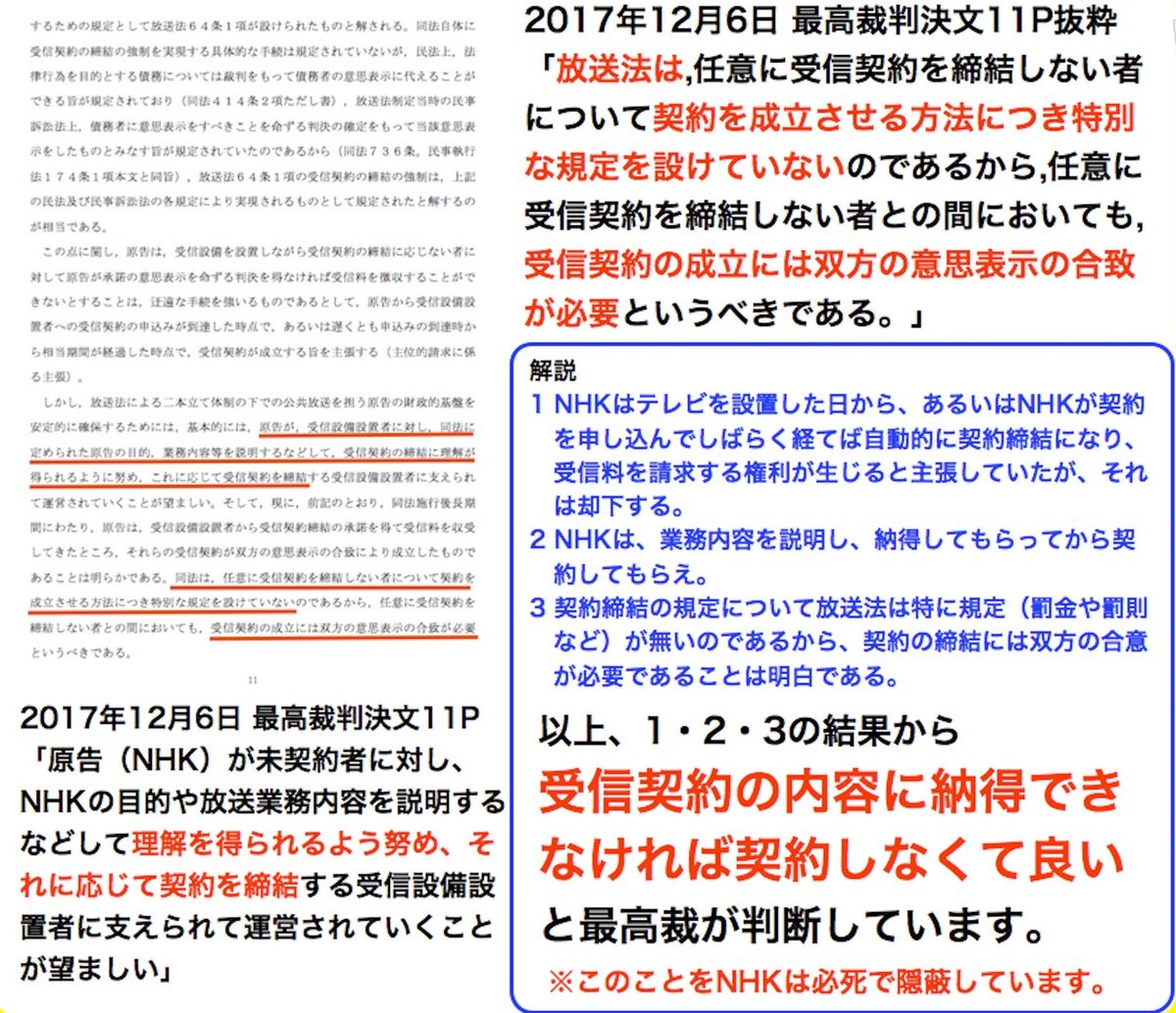 NHK受信契約に関する最高裁判所の判断