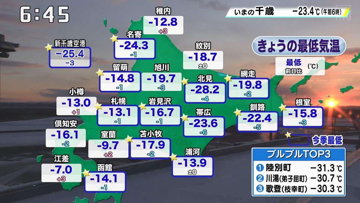 寒波は北海道全域に到来
