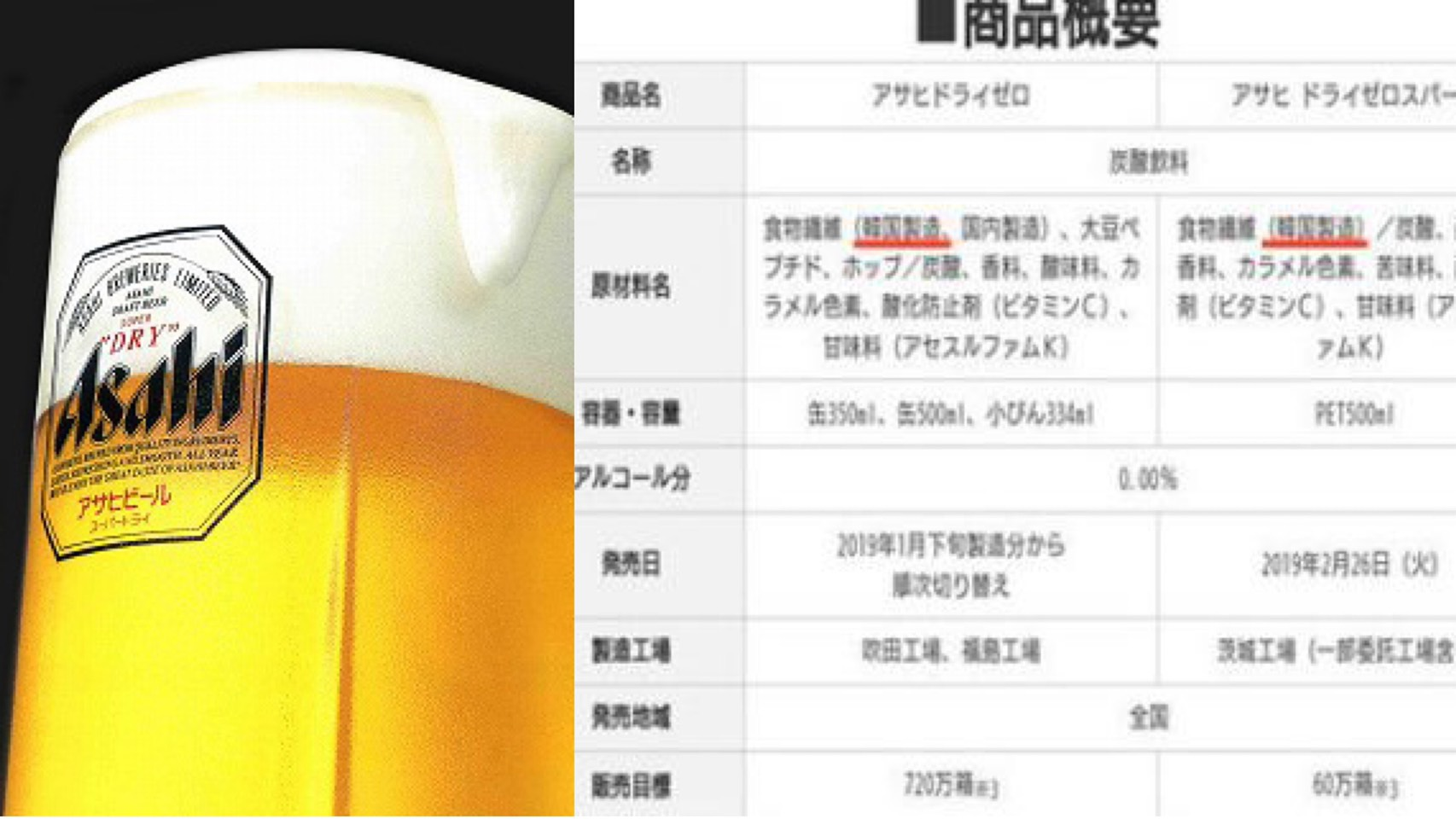 「アサヒは飲むもので、読むものではない」と思っていた・・・アサヒビール、リニューアルで韓国産の原材料に切替え。新役員に朴秦民氏