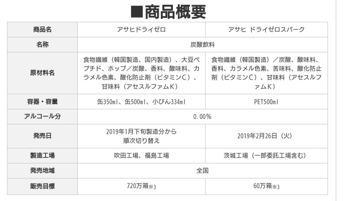 「アサヒは飲むもので、読むものではない」アサヒビールが韓国産の原材料に切替え。新役員に朴秦民氏