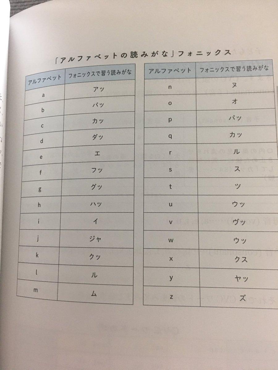 日本の英語教育ではフォニックスアルファベットでスペルと発音のルールを教えるべき!