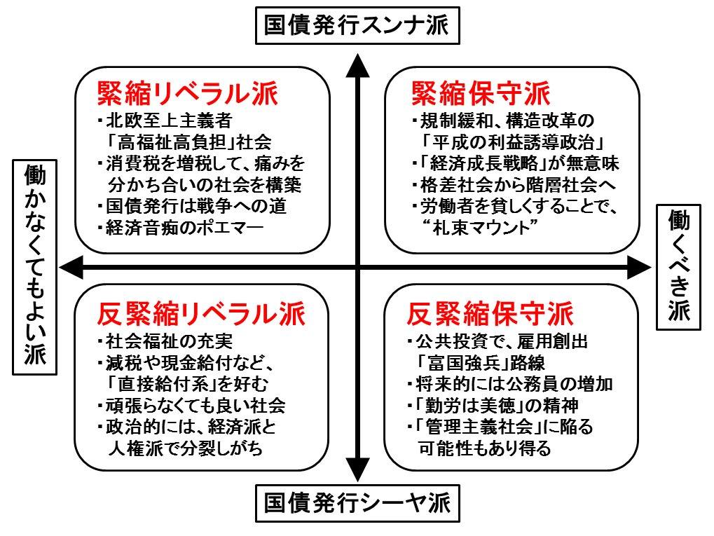 【参議院選挙】1分でできる支持政党の選び方が話題に!