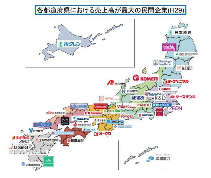 各都道府県で売上高が一番多い民間企業まとめ