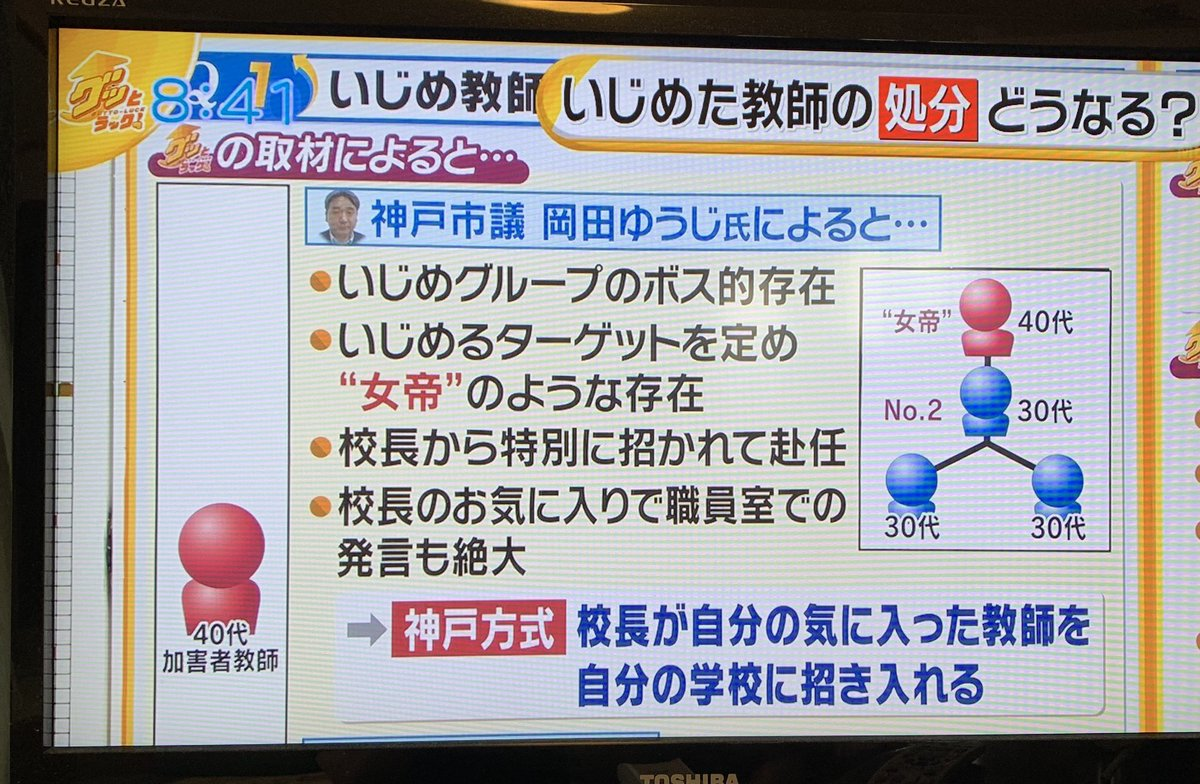神戸市・東須磨小学校での教師いじめの主犯格4教員の謝罪文が添削が必要なレベルで酷いと話題に!