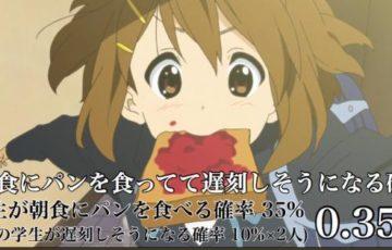 【いっけなーい! 遅刻遅刻!】遅刻しそうなパンをくわえた美少女と曲がり角でぶつかる確率が判明!
