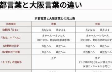 京都言葉(弁)と大阪言葉(弁)の違いの表がわかりやすいと話題に!