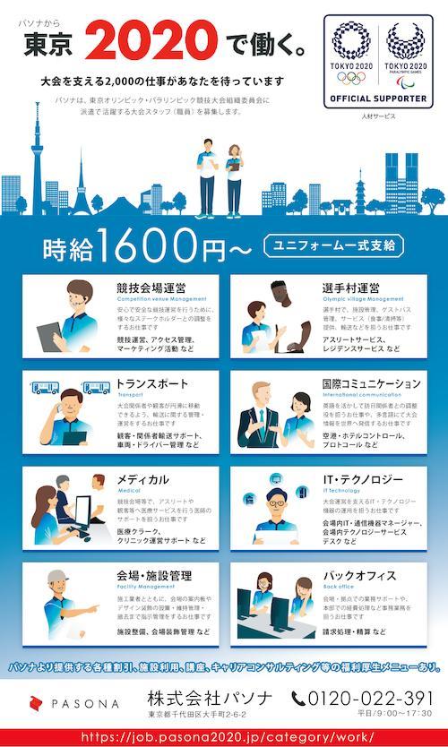 【悲報】2020年東京オリンピックでの無償ボランティアと同じ職種が求人サイトで時給1600円で募集されてしまう・・・