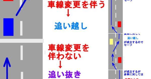 高速での左からの追い抜きの可否について1点6千円払って交機の人に聞いた話をまとめた。