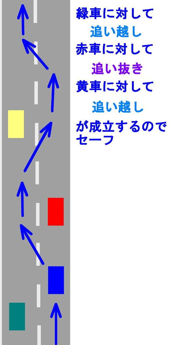 高速道路での左からの追い抜きの可否について交通機動隊の人に聞いた話のまとめ