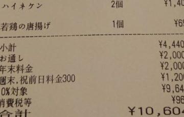 飲み物と焼き鳥と唐揚げ頼んだだけで1万円請求された→ボッタくり店回避のためにも飲食店の評価はGoogleマップの口コミを見るべき