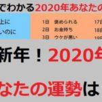 【2020年版】生年月日でわかるあなたの運勢はなに?