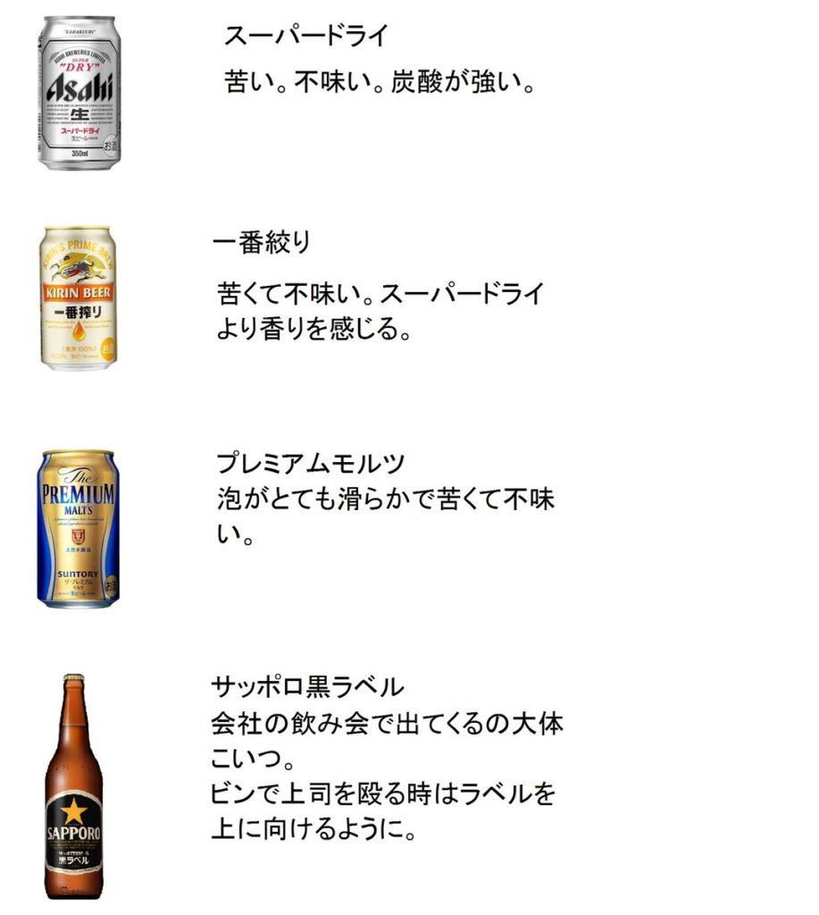 ビール嫌いが「大人になれば美味しく感じるようになる」と言われ10年間我慢して飲み続けた結果www
