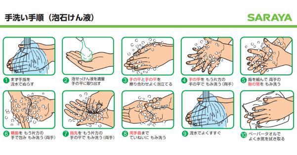 新型コロナウイルス感染症COVID19で一番の対策は手洗いと人混みを避けること