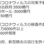 日本の新型コロナウィルスの対策予算が他国と比べて圧倒的に少ないことが判明!